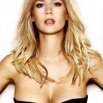 Hollywood Actress January Jones Top 10 Unseen Photo's